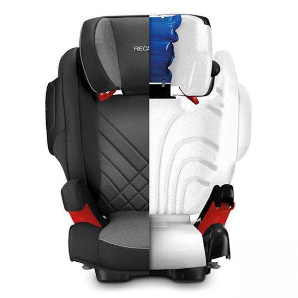 Cadeira Recaro Monza Nova 2 Seatfix Performance Black